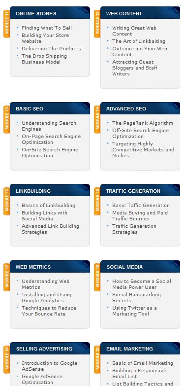 OnlineProfits Modules